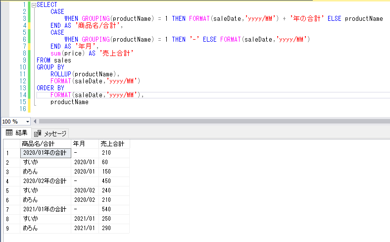 集計SQL